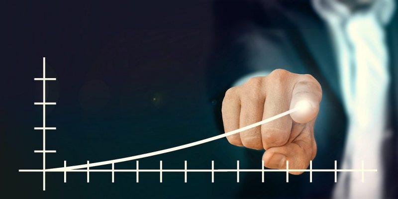 מדד קידום השיווק